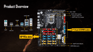 ASUS B250 Mining Expert Caratteristiche