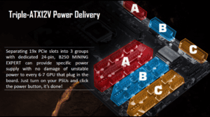 ASUS B250 Expert Mining - La scheda madre con ben 19 slot PCI-E