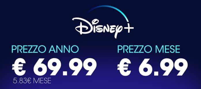 Disney+ Prezzo Mese Anno