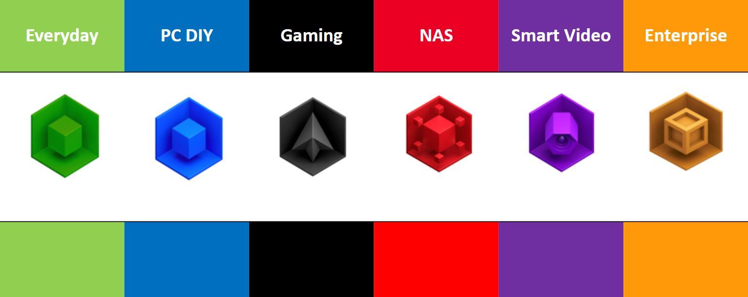 Differenza Colori Western Digital Green Blue Black Red Purple Gold HD e SSD