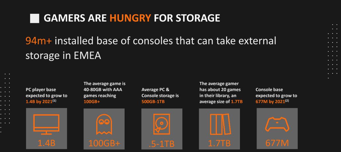 WD Black Storage Gamers