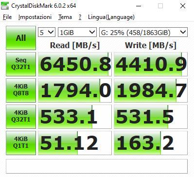 WD Black AN1500 Crystal Disk Mark Test